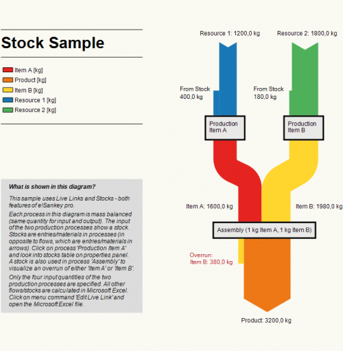 processes-with-stocks-pro-version-en-png