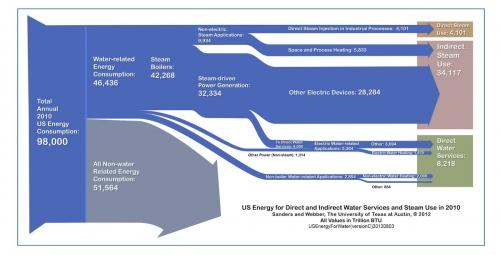 utaustin_study_water_embedded_energy-jpg