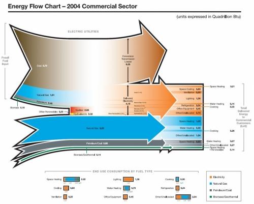 energysankey_commercialbuilding