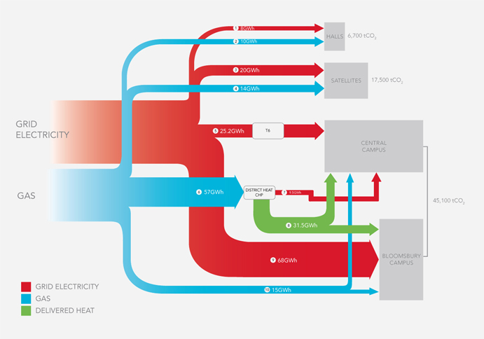 how to draw a sankey diagram