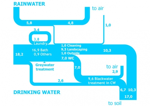 firmm-sized-water-system-zer0-m
