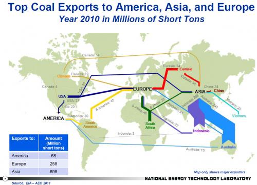 netl_eric_shuster_sankey3_coal