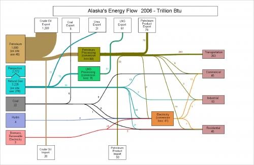 alaska_energy_plan_24