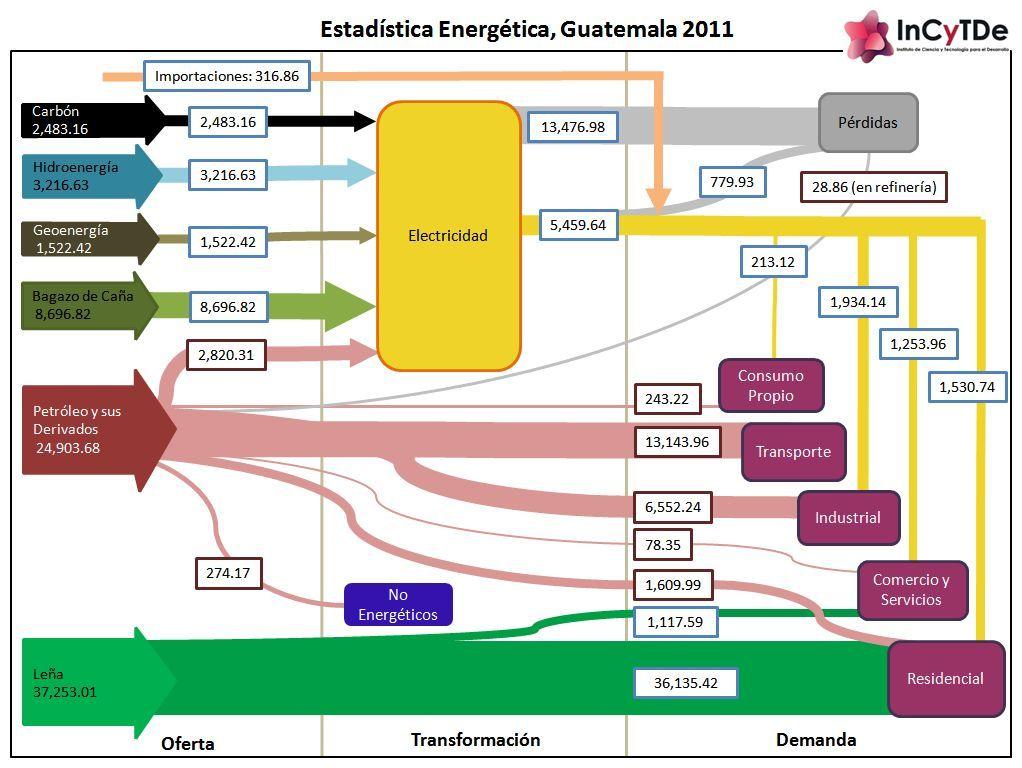 balance_energetico_guatemala-jpg