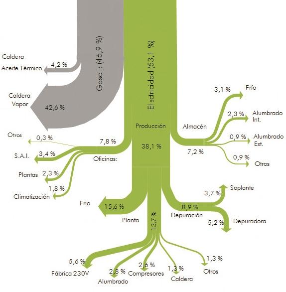 prosener_diagrama_1b-jpg
