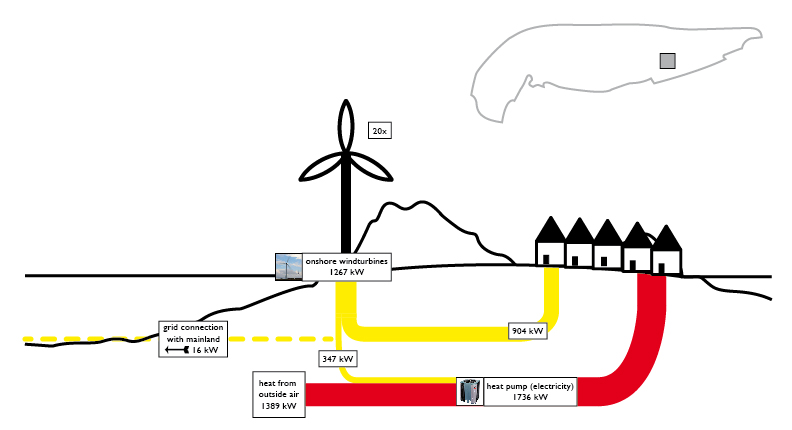 supply1 Wind Power Plant Diagram on wind flow diagram, offshore wind farm diagram, wind power plant design, wind power product, wind power tree, wind pumps diagram, wind turbine system diagram, wind power plant presentation, wind power plant figure, power generation system diagram, wind power for homes, wind power how it works, earth dam diagram, wind power energy, wind turbine electrical diagram, wind power wiring diagram, simple wind turbine diagram, wind power plant animation, solar power diagram, wind power systems,