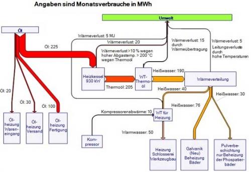 energie_eff_4_umwelttechnik