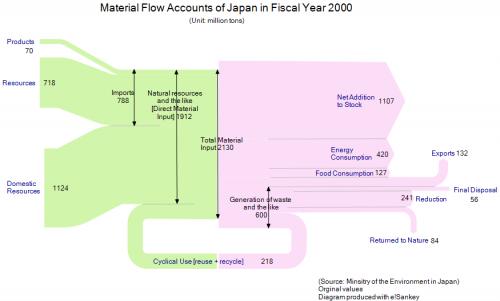 mfa-japan-2000-unbalanced