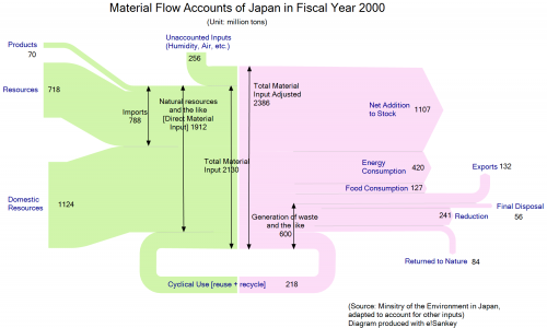mfa-japan-2000-adapted