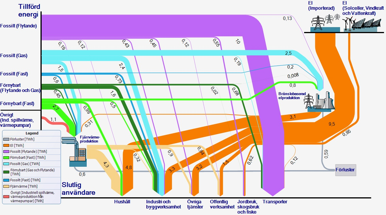 Hd wallpapers sankey diagram visio 181design get free high quality hd wallpapers sankey diagram visio ccuart Images