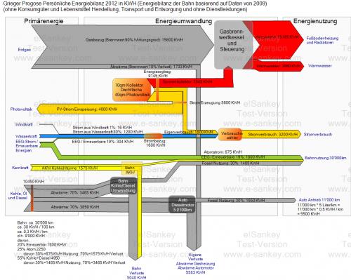 energiefluss-haus-grieger-2012