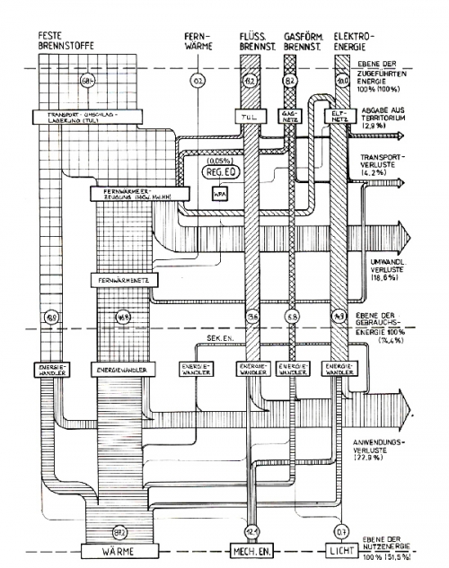 fin fan exchanger diagram  fin  free engine image for user manual download