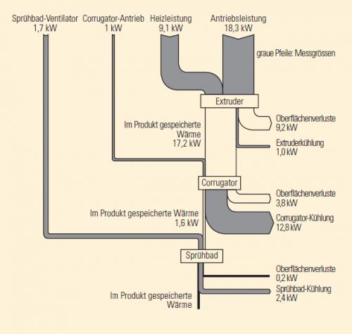 detail_process_energy_use_bavaria