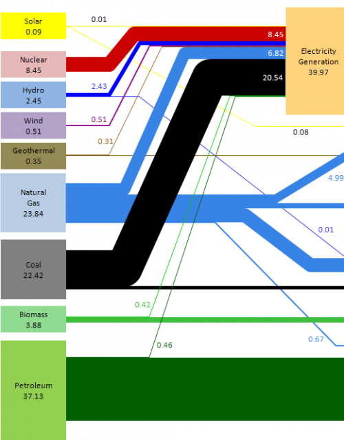 us2008energyflow_clipped