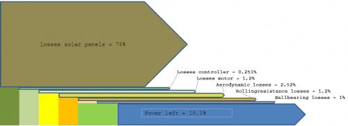 wikiversity_motor2