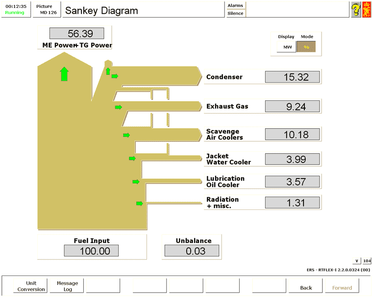 engine sankey diagrams kongsberg maritime