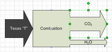 Visio_combustionsankey