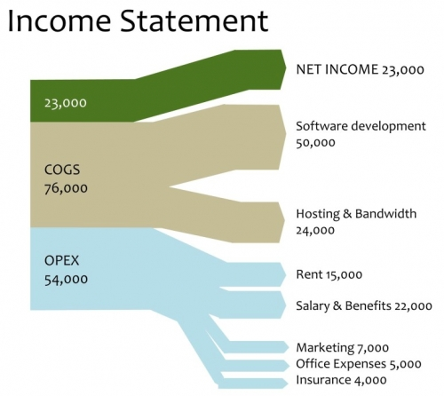 income_statement_sankey_resized