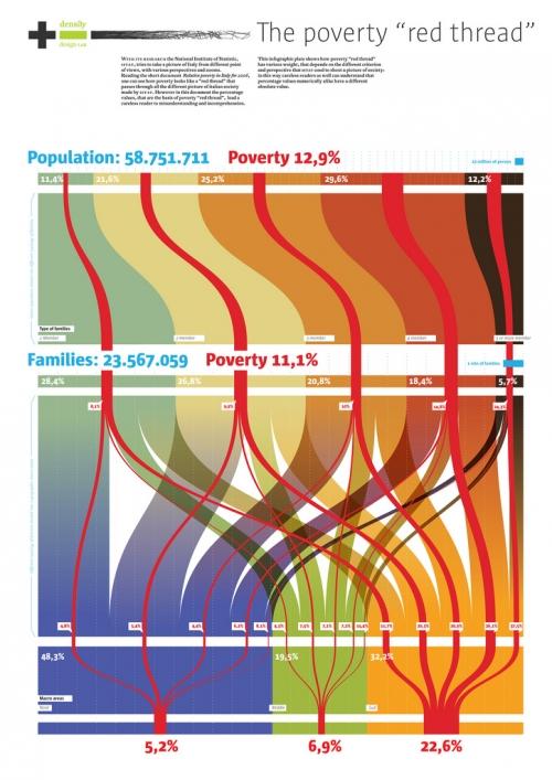 poverty-italy-04
