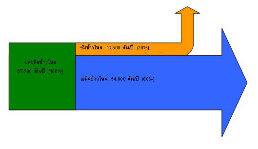 sankey diagram hydroelectric easy to read wiring diagrams u2022 rh snicespa com