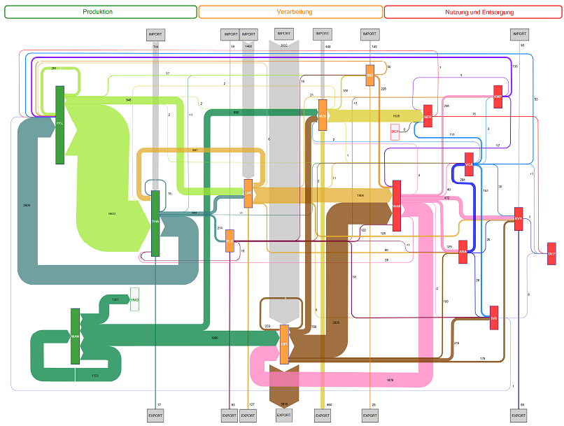 biomass energy plant diagram - photo #22