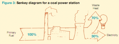 coal_power_teaching_sample