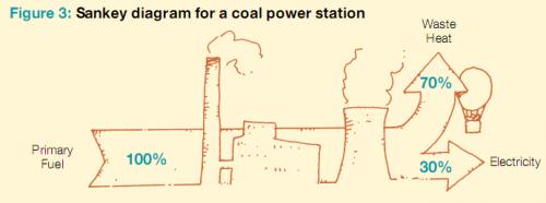 coal_power_teaching_sample