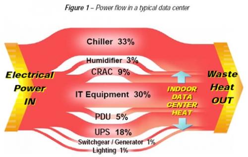 power-flow-diagram