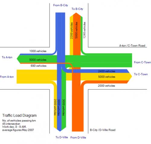 traffic_visualization