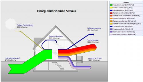 energiebilanz_haus