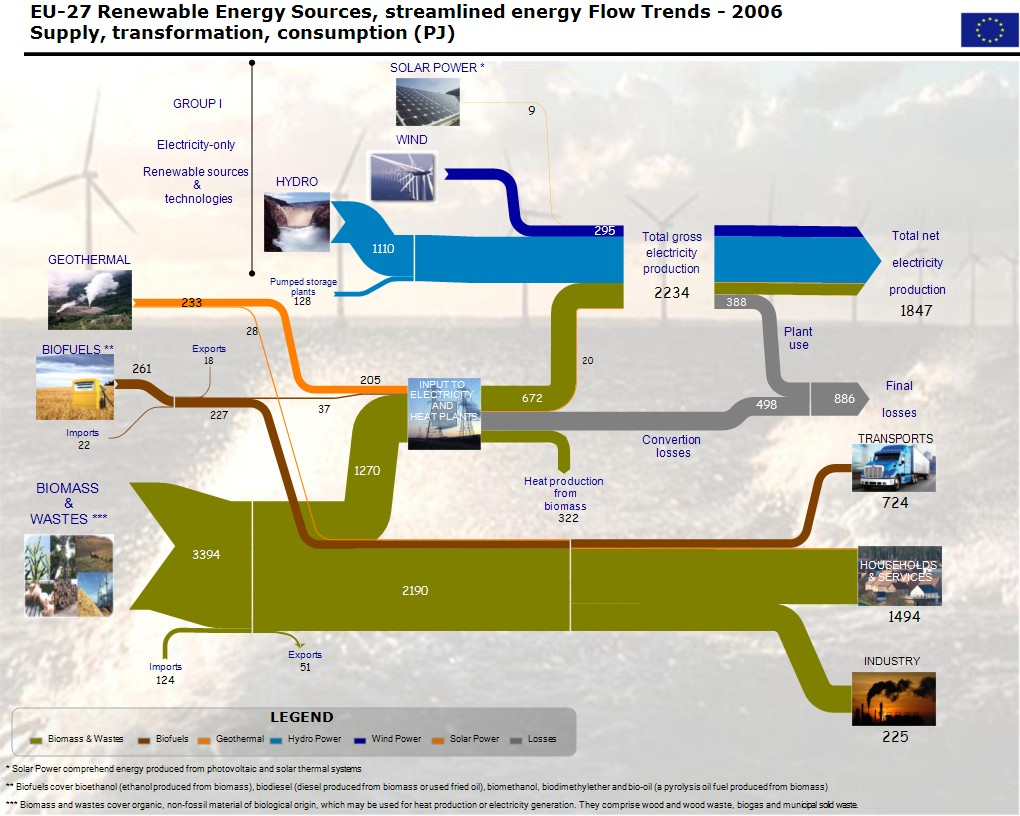 Wind Energy Diagram Ace Power Turbine Animation The Image Links To Eu27 06 Res