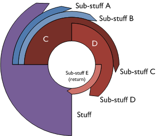 all-radial-sankey-diagram
