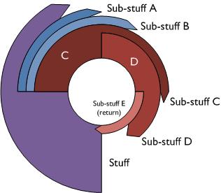 all-radial-sankey-diagram
