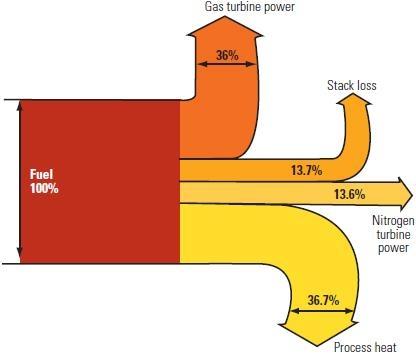 power-industry-news-sankey-regasifier-plant