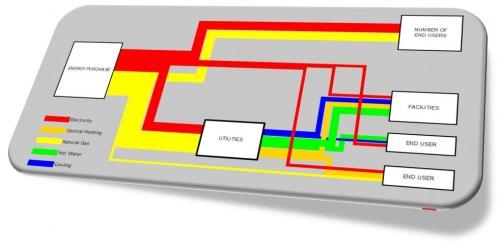 sankey-diagram-ecm-tablet