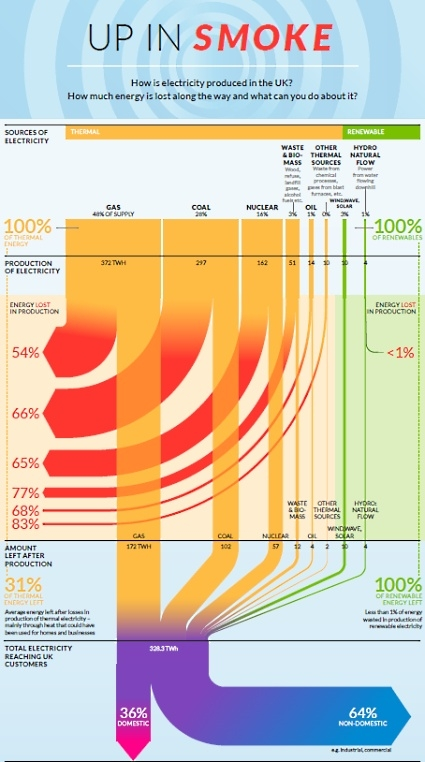 infographic_up_in_smoke