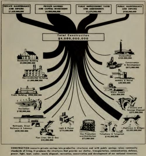 brinton-flow-chart