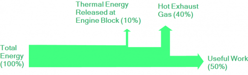 efficiency_green_05