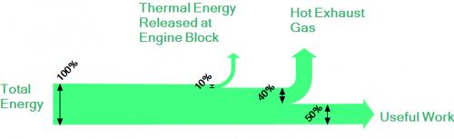efficiency_green_11