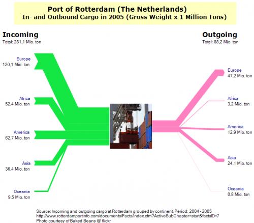 rotterdam_port_1