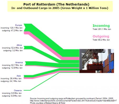 rotterdam_port_2