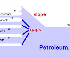 slope2