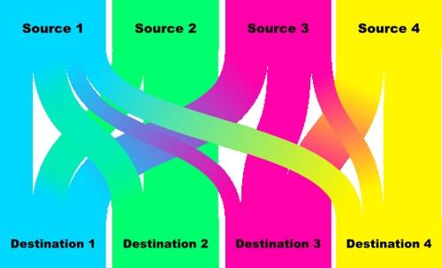 source_destination_sankey