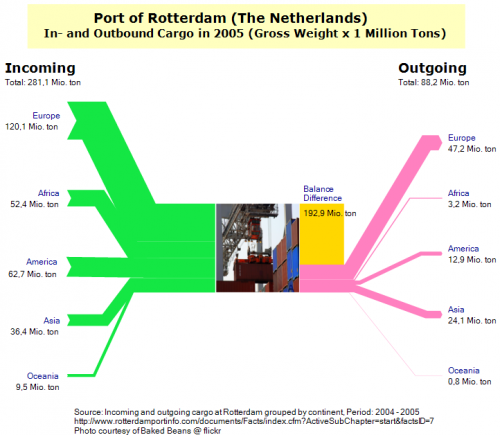 rotterdam_port_3