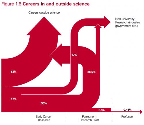 sankey_diagram_work_in_science