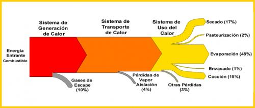 energy-efficiency-chile