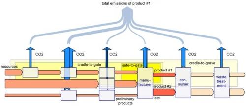 carbon_sankey_figure5
