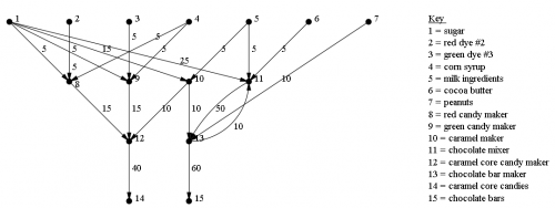 simple-weighted-graph