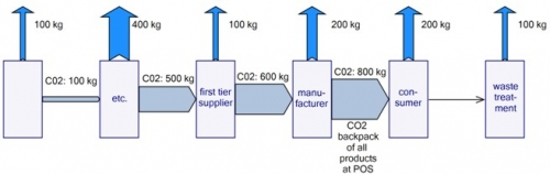 carbon_sankey_figure2