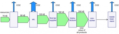 carbon_sankey_figure3